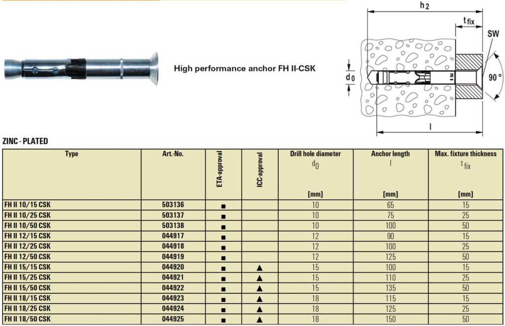 High Performance Anchor FH II CSK   AnchorMark Pty Ltd